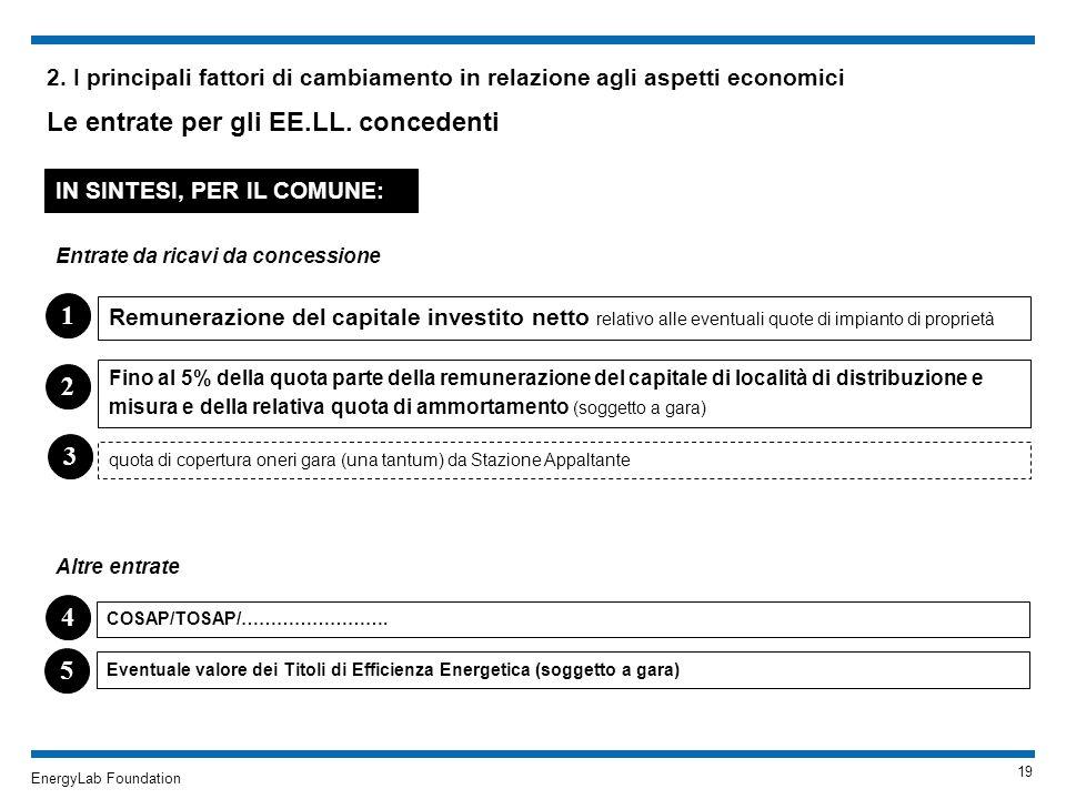 EnergyLab Foundation 2. I principali fattori di cambiamento in relazione agli aspetti economici Le entrate per gli EE.LL. concedenti IN SINTESI, PER I