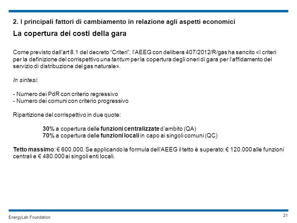 EnergyLab Foundation 2. I principali fattori di cambiamento in relazione agli aspetti economici La copertura dei costi della gara Come previsto dallar
