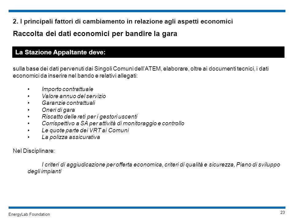 EnergyLab Foundation 2. I principali fattori di cambiamento in relazione agli aspetti economici Raccolta dei dati economici per bandire la gara sulla