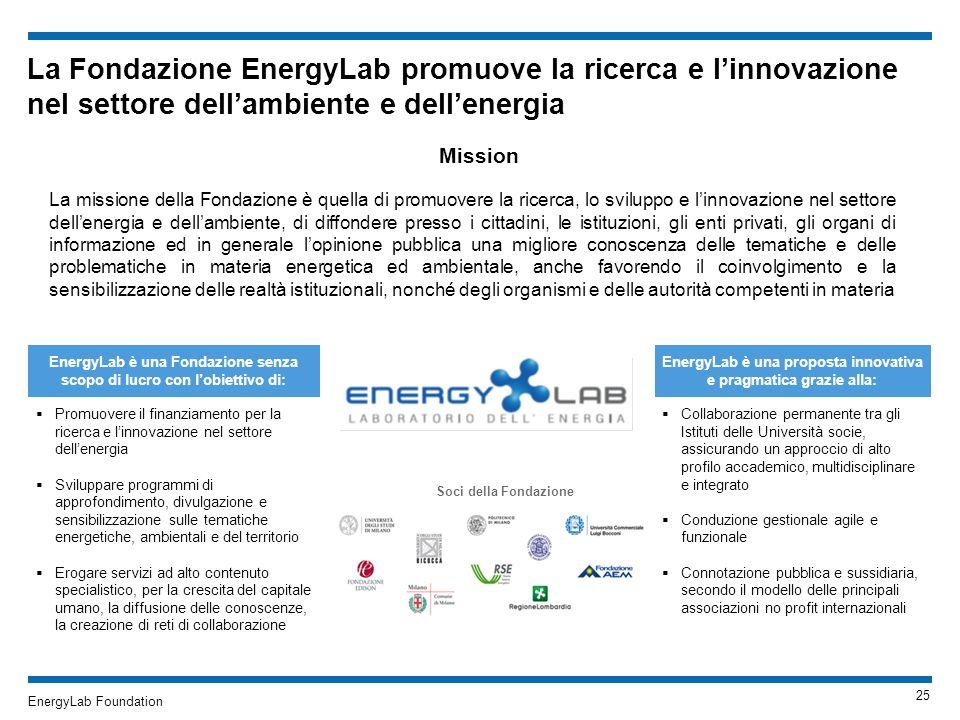 EnergyLab Foundation La Fondazione EnergyLab promuove la ricerca e linnovazione nel settore dellambiente e dellenergia EnergyLab è una Fondazione senz