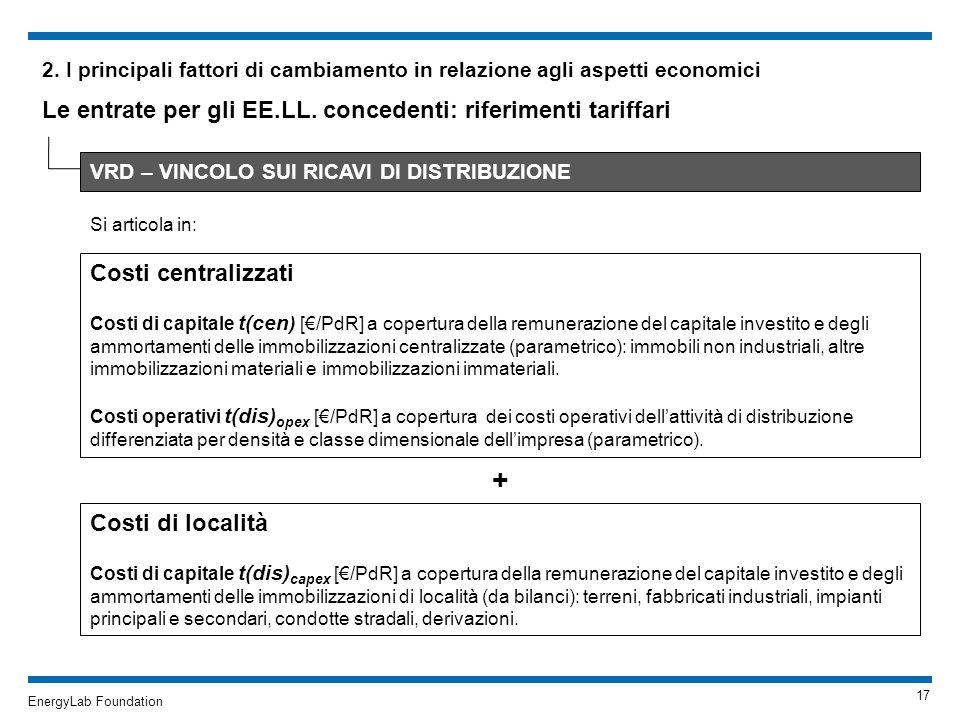 EnergyLab Foundation 2. I principali fattori di cambiamento in relazione agli aspetti economici VRD – VINCOLO SUI RICAVI DI DISTRIBUZIONE Si articola