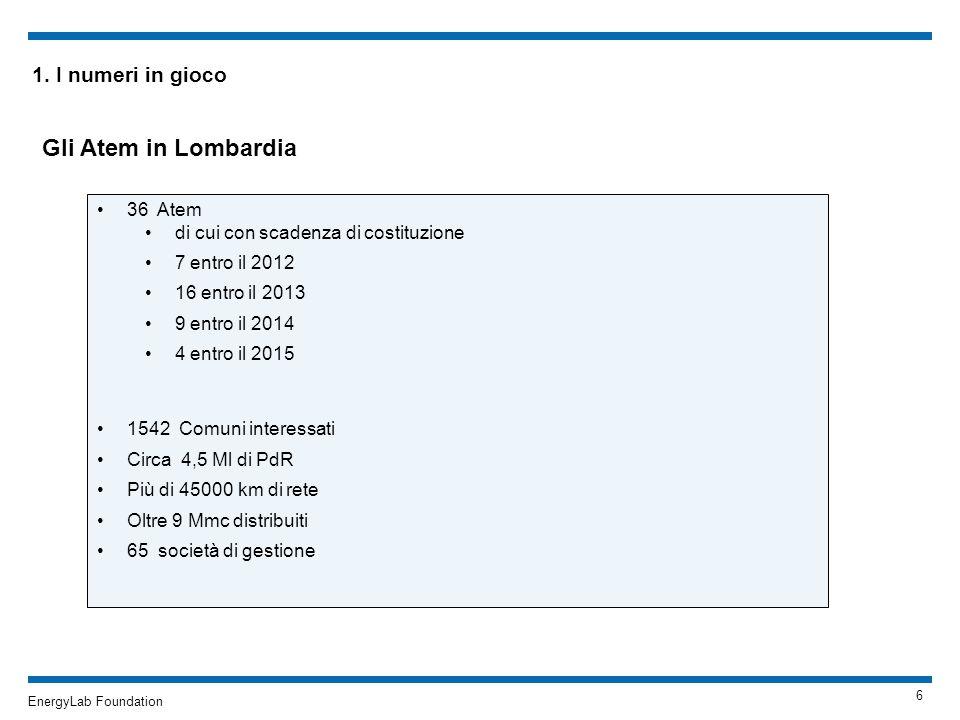 EnergyLab Foundation 1. I numeri in gioco Gli Atem in Lombardia 36 Atem di cui con scadenza di costituzione 7 entro il 2012 16 entro il 2013 9 entro i