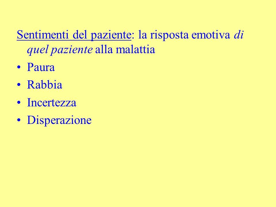 Sentimenti del paziente: la risposta emotiva di quel paziente alla malattia Paura Rabbia Incertezza Disperazione