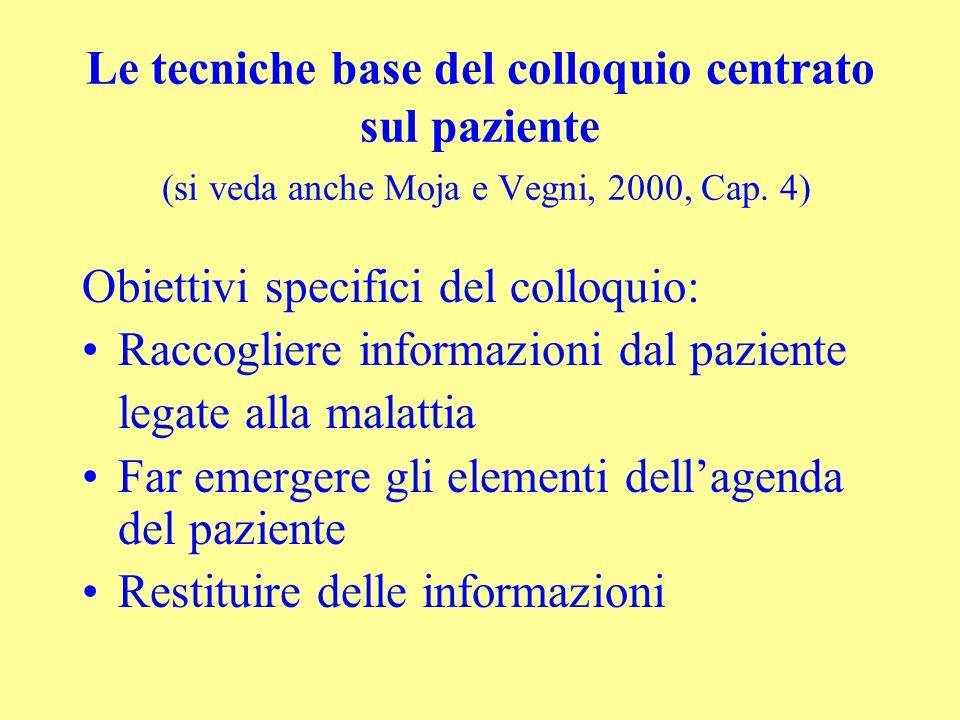 Le tecniche base del colloquio centrato sul paziente (si veda anche Moja e Vegni, 2000, Cap. 4) Obiettivi specifici del colloquio: Raccogliere informa