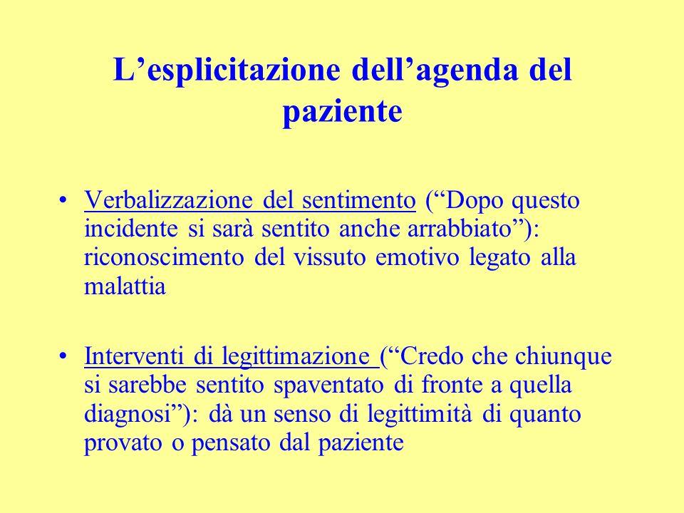 Lesplicitazione dellagenda del paziente Verbalizzazione del sentimento (Dopo questo incidente si sarà sentito anche arrabbiato): riconoscimento del vi