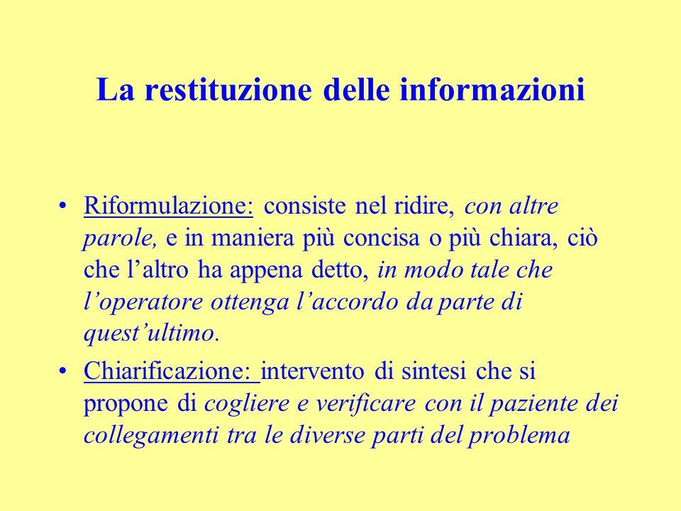 La restituzione delle informazioni Riformulazione: consiste nel ridire, con altre parole, e in maniera più concisa o più chiara, ciò che laltro ha app