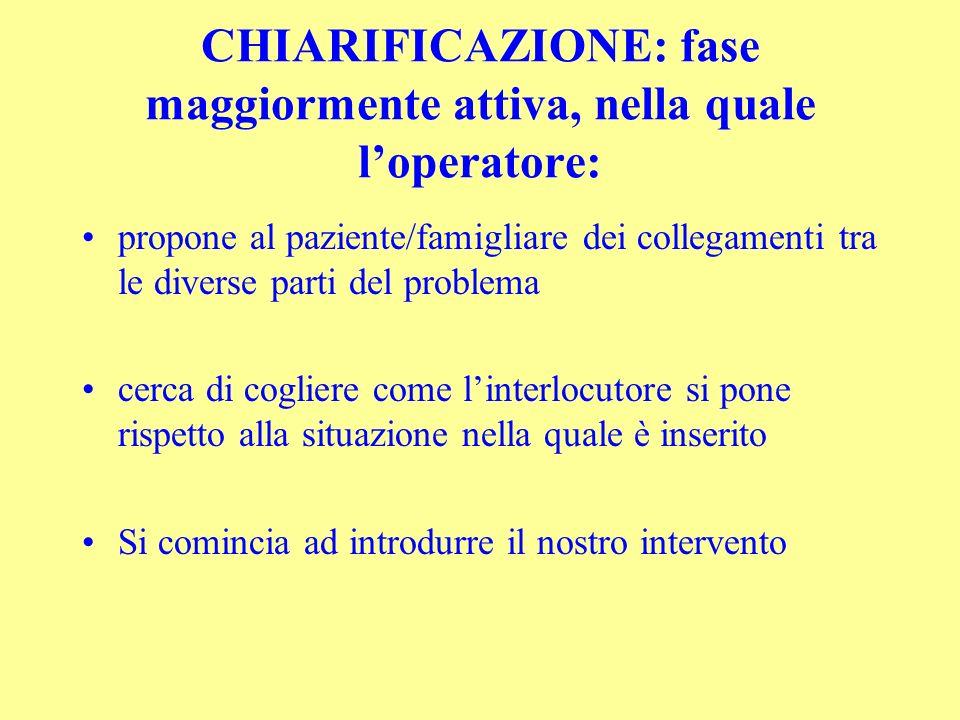 CHIARIFICAZIONE: fase maggiormente attiva, nella quale loperatore: propone al paziente/famigliare dei collegamenti tra le diverse parti del problema c