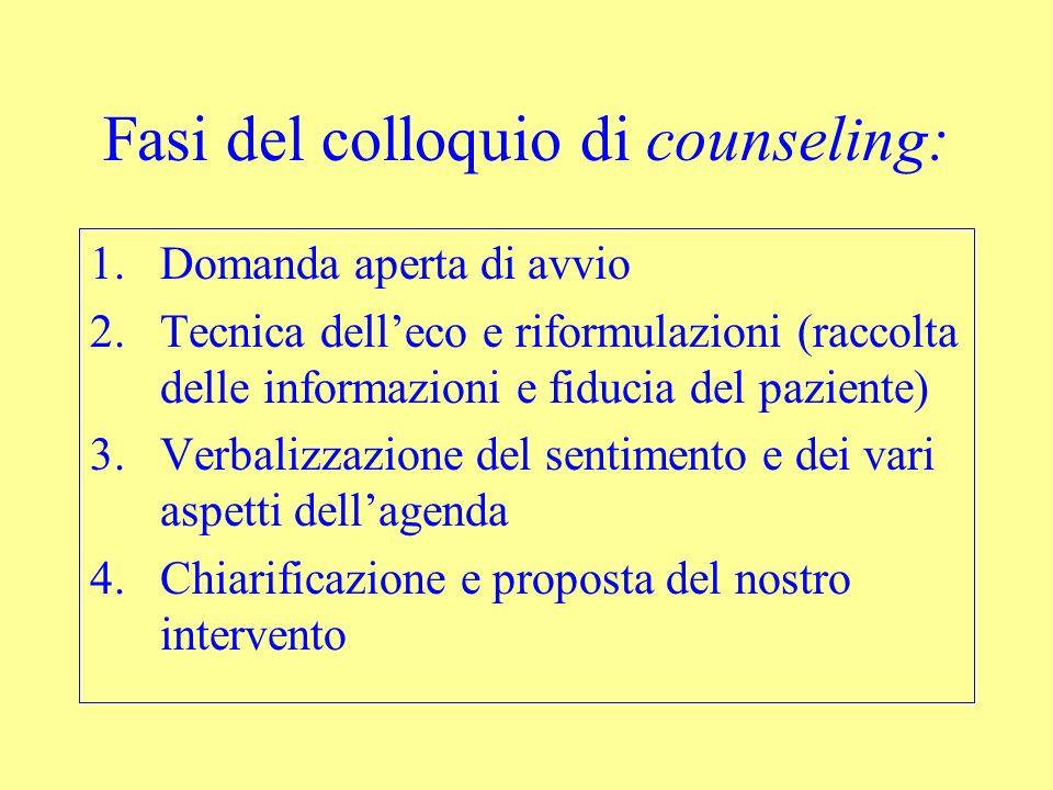 Fasi del colloquio di counseling: 1.Domanda aperta di avvio 2.Tecnica delleco e riformulazioni (raccolta delle informazioni e fiducia del paziente) 3.