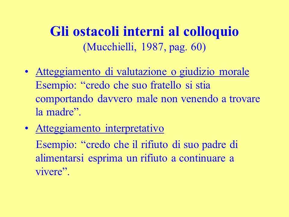 Gli ostacoli interni al colloquio (Mucchielli, 1987, pag. 60) Atteggiamento di valutazione o giudizio morale Esempio: credo che suo fratello si stia c