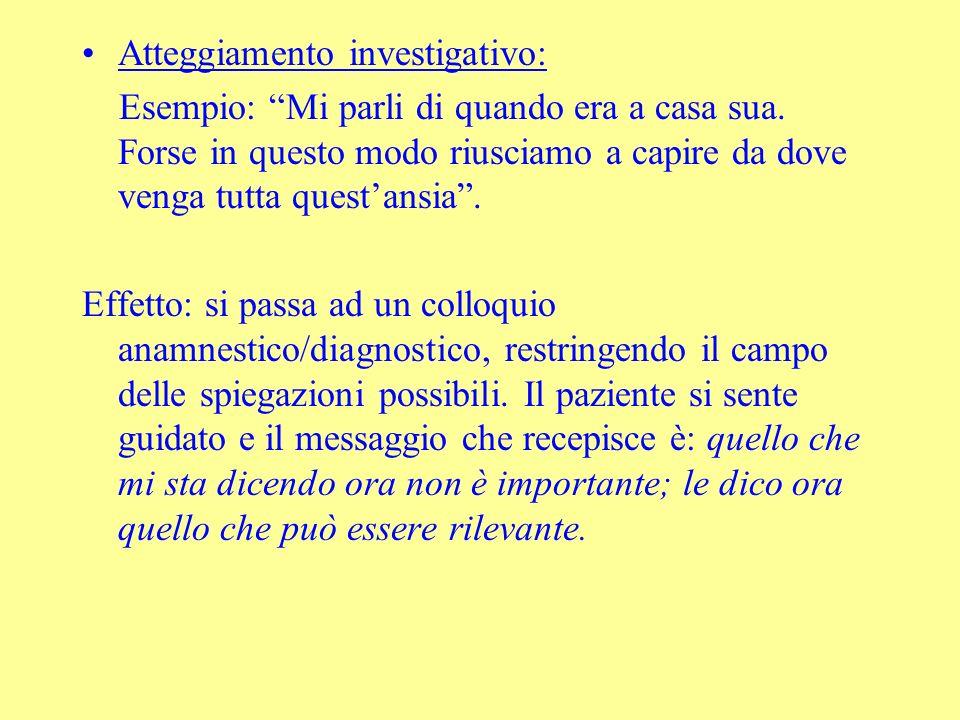 Atteggiamento investigativo: Esempio: Mi parli di quando era a casa sua. Forse in questo modo riusciamo a capire da dove venga tutta questansia. Effet