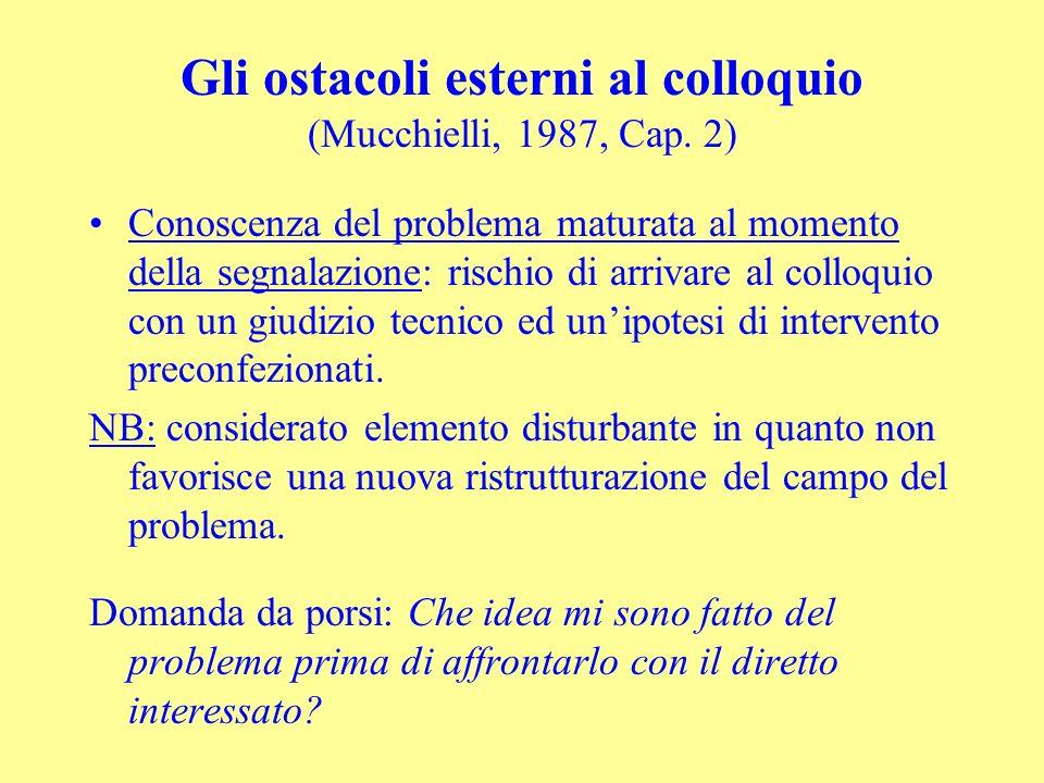 Gli ostacoli esterni al colloquio (Mucchielli, 1987, Cap. 2) Conoscenza del problema maturata al momento della segnalazione: rischio di arrivare al co