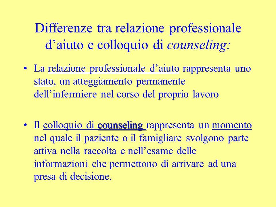 Differenze tra relazione professionale daiuto e colloquio di counseling: La relazione professionale daiuto rappresenta uno stato, un atteggiamento per