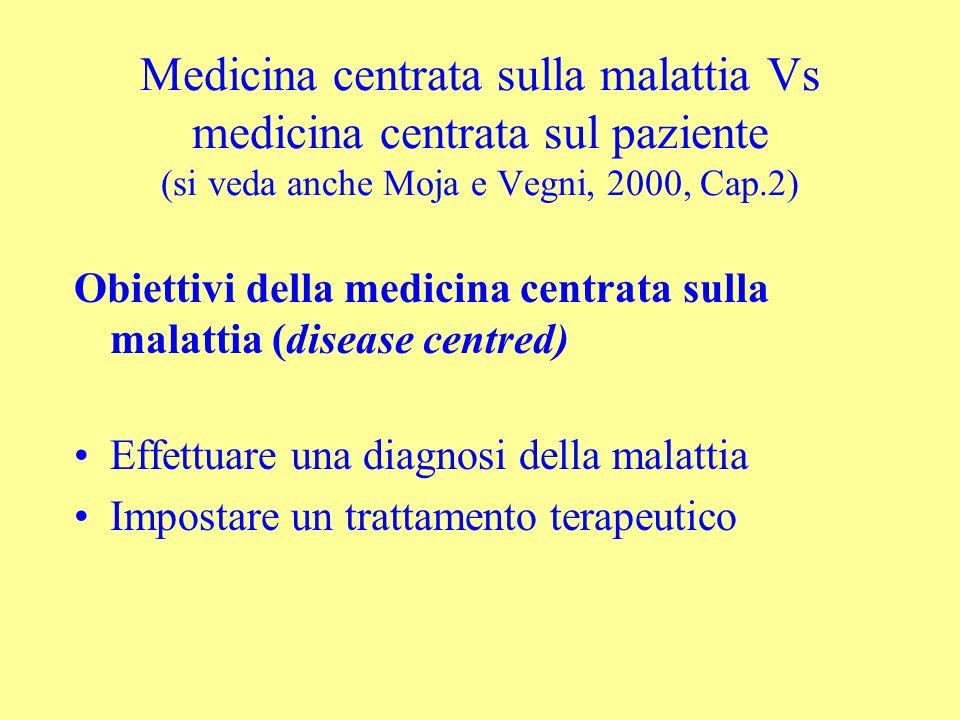 Medicina centrata sulla malattia Vs medicina centrata sul paziente (si veda anche Moja e Vegni, 2000, Cap.2) Obiettivi della medicina centrata sulla m