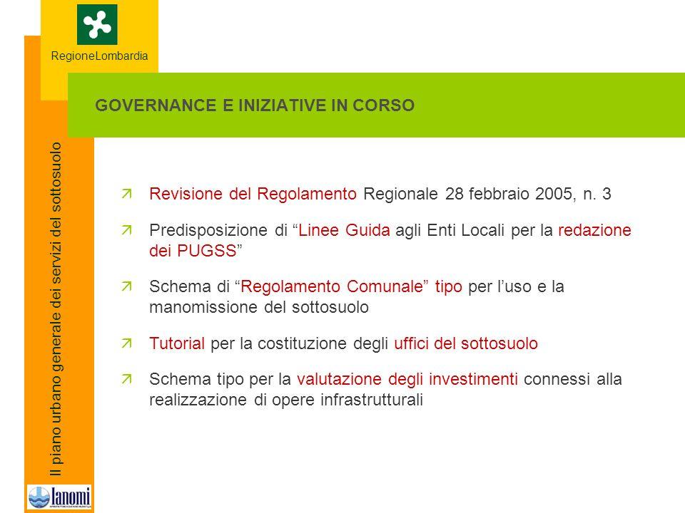 RegioneLombardia Il piano urbano generale dei servizi del sottosuolo GOVERNANCE E INIZIATIVE IN CORSO ä Revisione del Regolamento Regionale 28 febbraio 2005, n.
