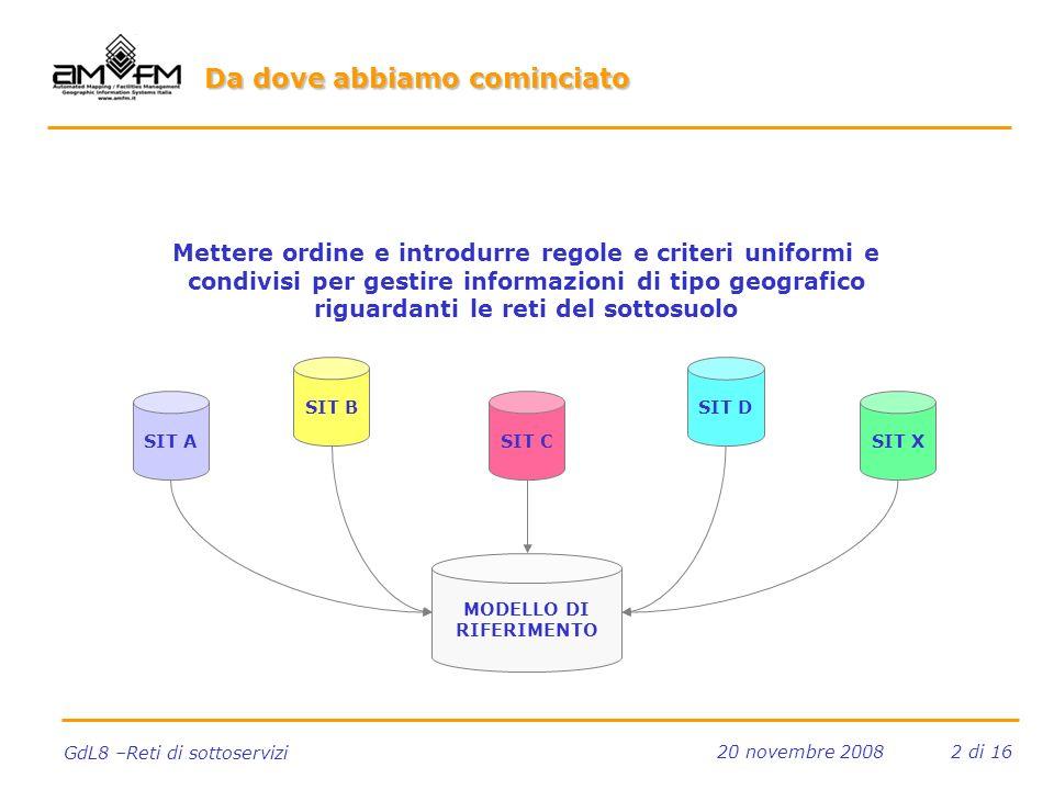 2 di 16 GdL8 –Reti di sottoservizi 20 novembre 2008 Da dove abbiamo cominciato Mettere ordine e introdurre regole e criteri uniformi e condivisi per g