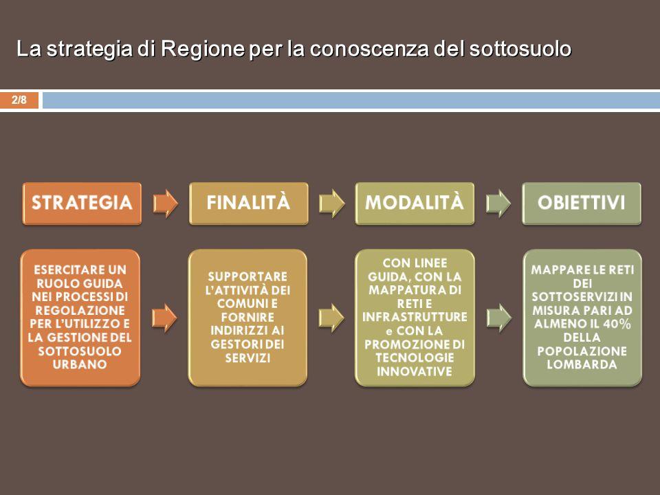 2/8 La strategia di Regione per la conoscenza del sottosuolo ESERCITARE UN RUOLO GUIDA NEI PROCESSI DI REGOLAZIONE PER LUTILIZZO E LA GESTIONE DEL SOTTOSUOLO URBANO SUPPORTARE LATTIVITÀ DEI COMUNI E FORNIRE INDIRIZZI AI GESTORI DEI SERVIZI CON LINEE GUIDA, CON LA MAPPATURA DI RETI E INFRASTRUTTURE e CON LA PROMOZIONE DI TECNOLOGIE INNOVATIVE MAPPARE LE RETI DEI SOTTOSERVIZI IN MISURA PARI AD ALMENO IL 40% DELLA POPOLAZIONE LOMBARDA STRATEGIAFINALITÀMODALITÀOBIETTIVI