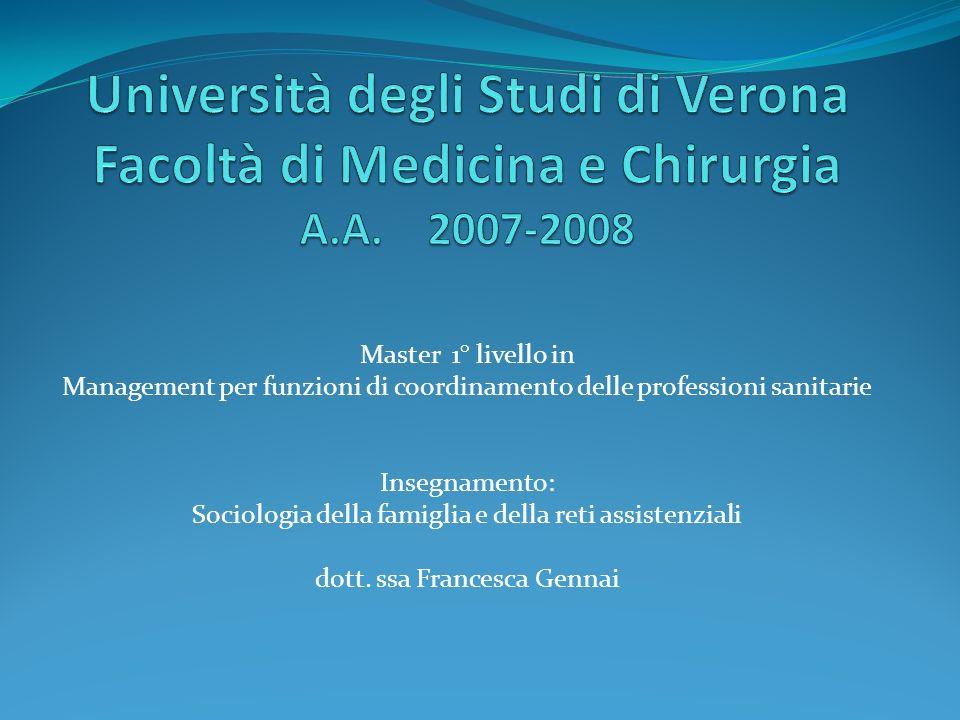 Master 1° livello in Management per funzioni di coordinamento delle professioni sanitarie Insegnamento: Sociologia della famiglia e della reti assiste