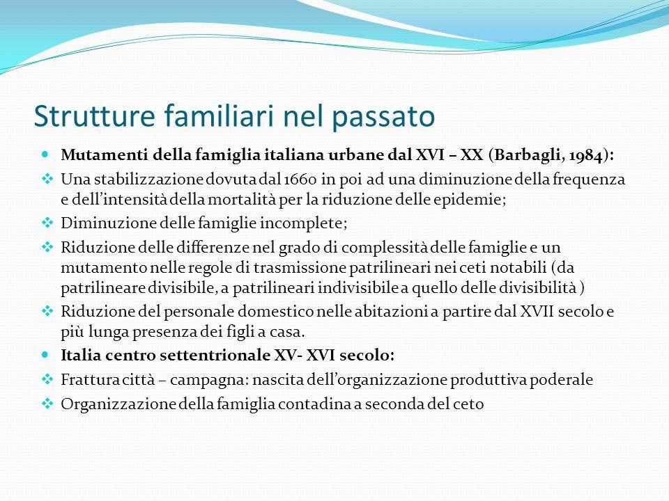 Strutture familiari nel passato Mutamenti della famiglia italiana urbane dal XVI – XX (Barbagli, 1984): Una stabilizzazione dovuta dal 1660 in poi ad