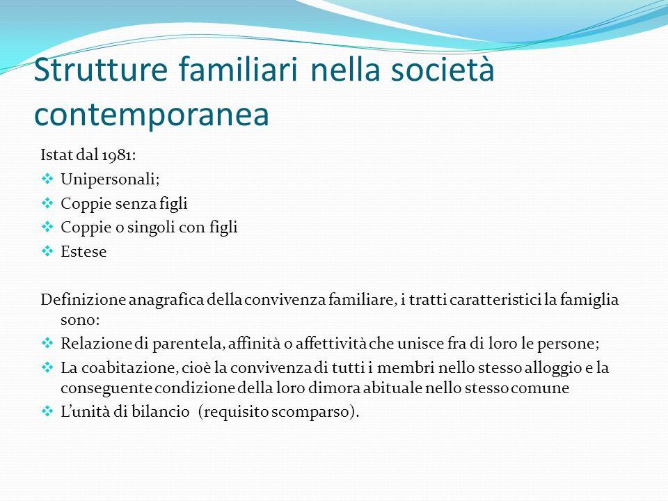 Strutture familiari nella società contemporanea Istat dal 1981: Unipersonali; Coppie senza figli Coppie o singoli con figli Estese Definizione anagraf
