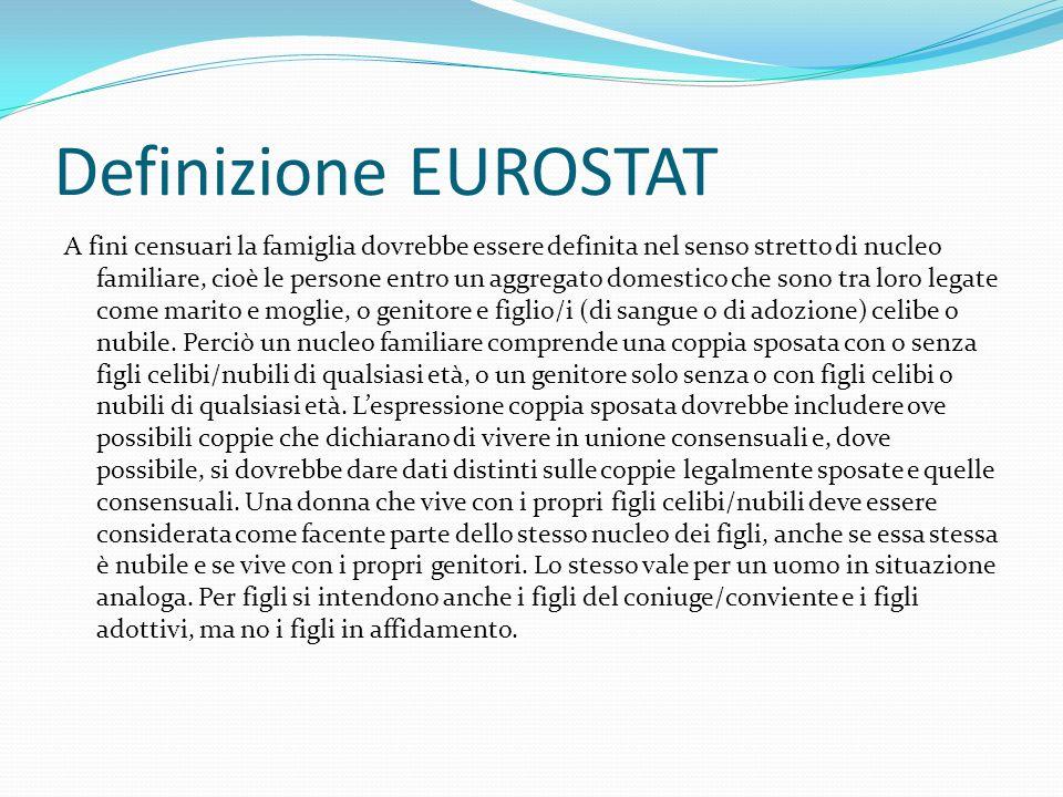 Definizione EUROSTAT A fini censuari la famiglia dovrebbe essere definita nel senso stretto di nucleo familiare, cioè le persone entro un aggregato do