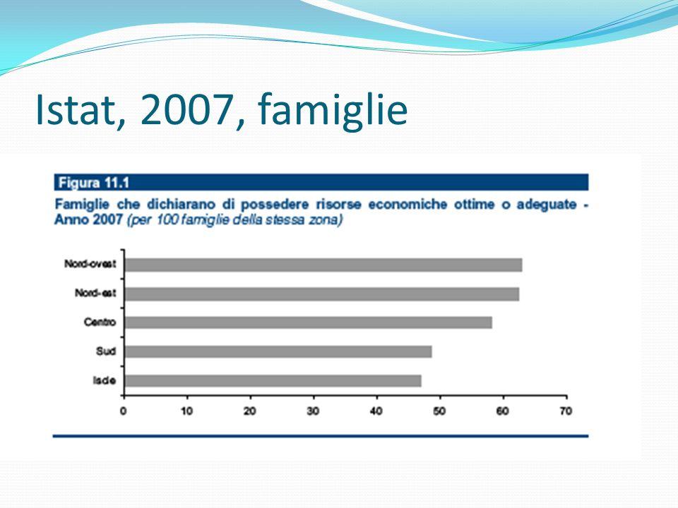 Istat, 2007, famiglie