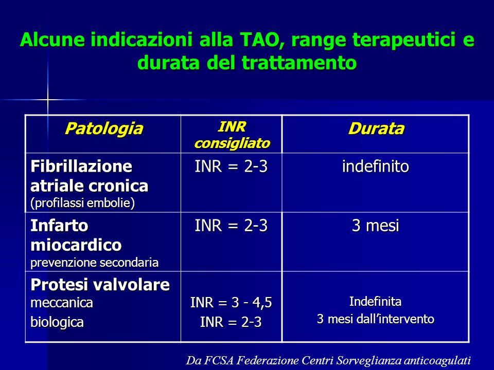 Alcune indicazioni alla TAO, range terapeutici e durata del trattamento Patologia INR consigliato Durata Fibrillazione atriale cronica (profilassi emb