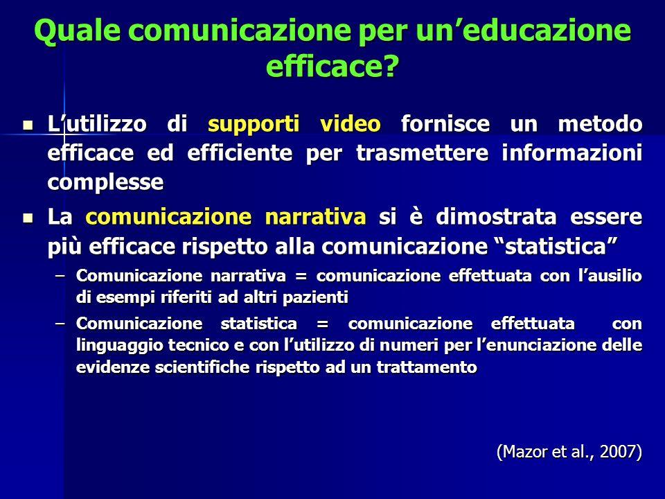 Quale comunicazione per uneducazione efficace? Lutilizzo di supporti video fornisce un metodo efficace ed efficiente per trasmettere informazioni comp
