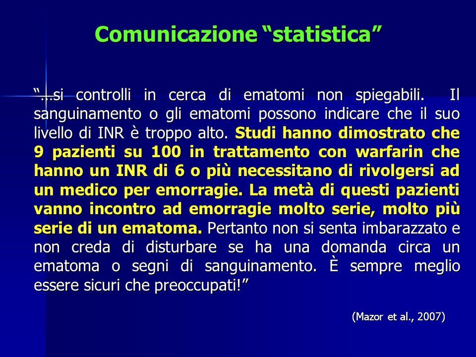 Comunicazione statistica …si controlli in cerca di ematomi non spiegabili. Il sanguinamento o gli ematomi possono indicare che il suo livello di INR è