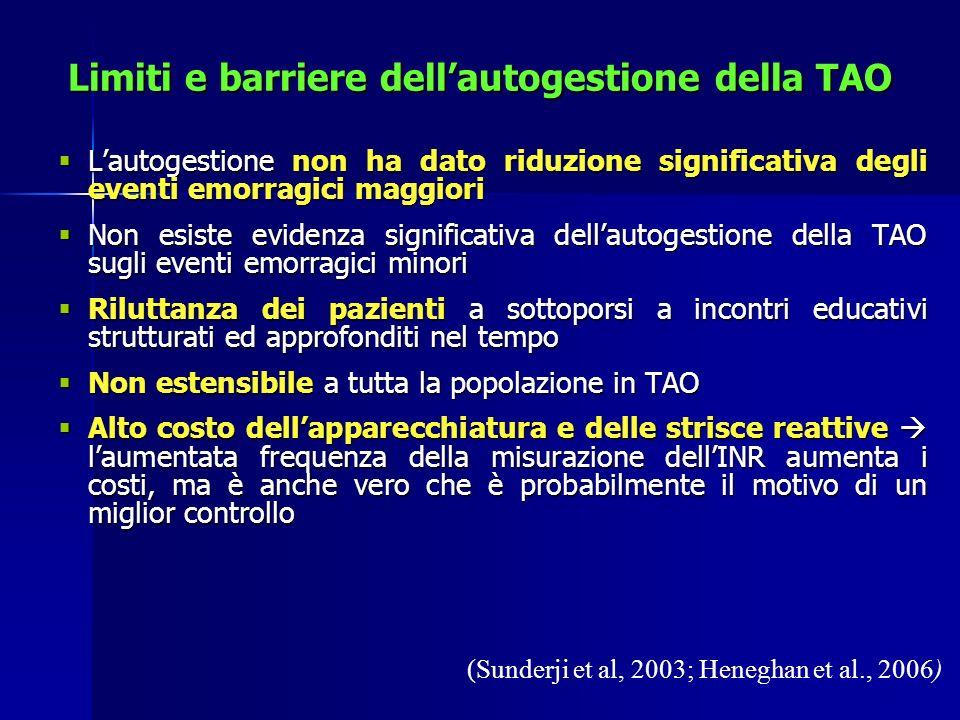Limiti e barriere dellautogestione della TAO Lautogestione non ha dato riduzione significativa degli eventi emorragici maggiori Lautogestione non ha d