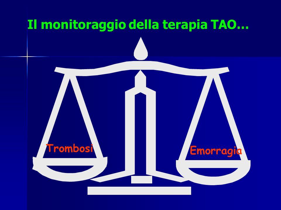 Emorragia Trombosi Il monitoraggio della terapia TAO…