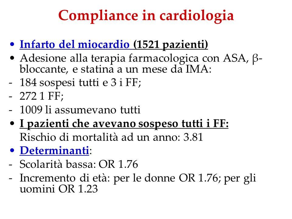 Infarto del miocardio (1521 pazienti) Adesione alla terapia farmacologica con ASA, β- bloccante, e statina a un mese da IMA: -184 sospesi tutti e 3 i