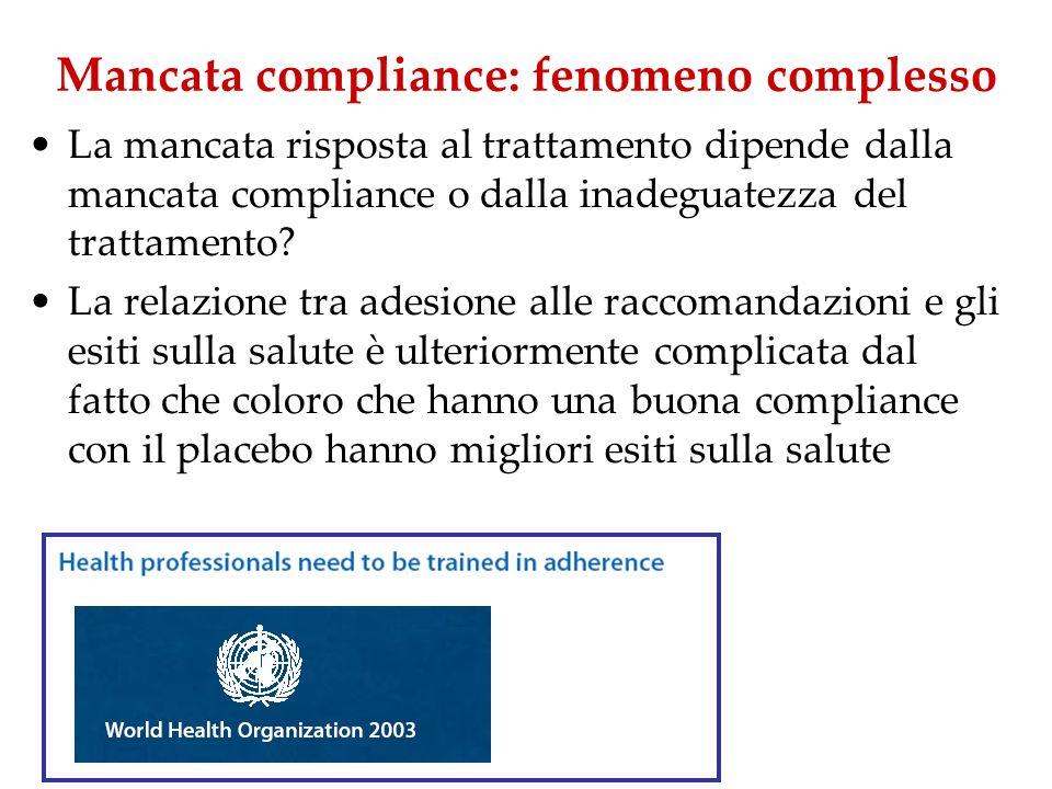 Mancata compliance: fenomeno complesso La mancata risposta al trattamento dipende dalla mancata compliance o dalla inadeguatezza del trattamento? La r