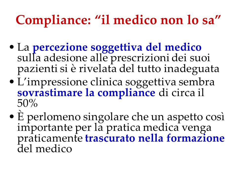 Compliance: il medico non lo sa La percezione soggettiva del medico sulla adesione alle prescrizioni dei suoi pazienti si è rivelata del tutto inadegu