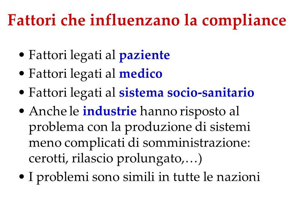 Fattori che influenzano la compliance Fattori legati al paziente Fattori legati al medico Fattori legati al sistema socio-sanitario Anche le industrie