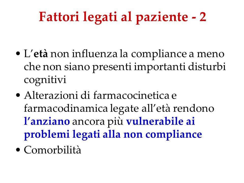Fattori legati al paziente - 2 Letà non influenza la compliance a meno che non siano presenti importanti disturbi cognitivi Alterazioni di farmacocine