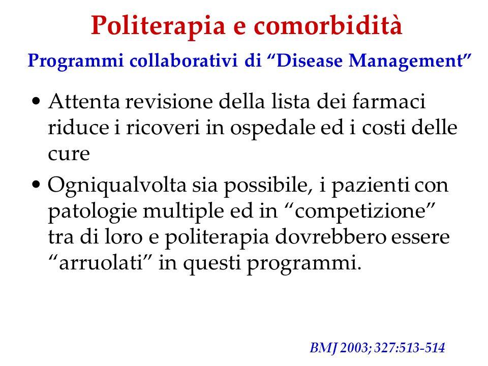 Politerapia e comorbidità Programmi collaborativi di Disease Management Attenta revisione della lista dei farmaci riduce i ricoveri in ospedale ed i c