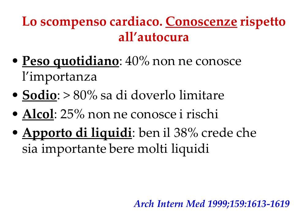 Peso quotidiano: 40% non ne conosce limportanza Sodio: > 80% sa di doverlo limitare Alcol: 25% non ne conosce i rischi Apporto di liquidi: ben il 38%