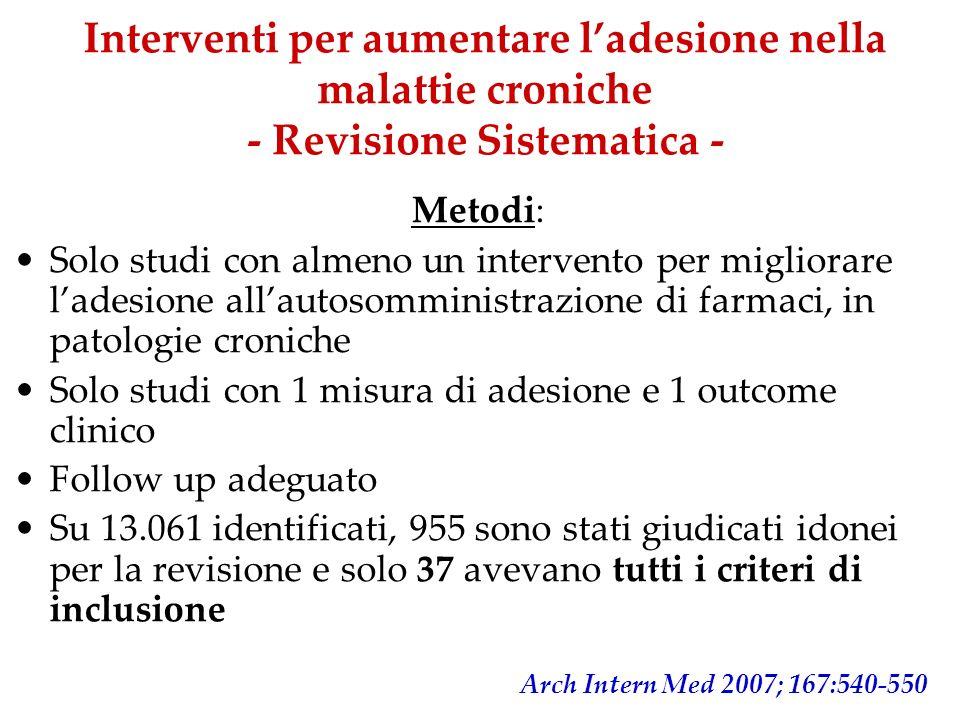 Interventi per aumentare ladesione nella malattie croniche - Revisione Sistematica - Metodi: Solo studi con almeno un intervento per migliorare ladesi