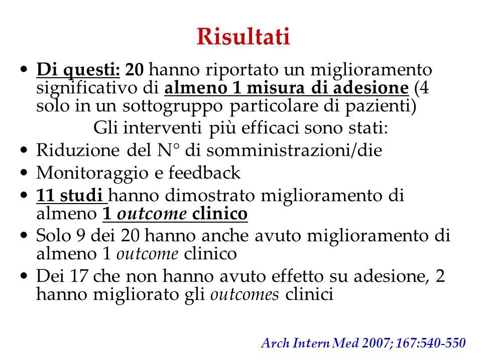 Risultati Di questi: 20 hanno riportato un miglioramento significativo di almeno 1 misura di adesione (4 solo in un sottogruppo particolare di pazient