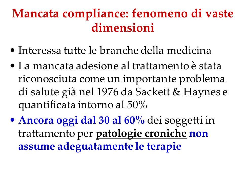 Mancata compliance: fenomeno di vaste dimensioni Interessa tutte le branche della medicina La mancata adesione al trattamento è stata riconosciuta com