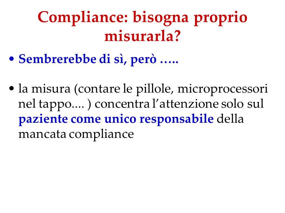 Compliance: bisogna proprio misurarla? Sembrerebbe di sì, però ….. la misura (contare le pillole, microprocessori nel tappo.... ) concentra lattenzion
