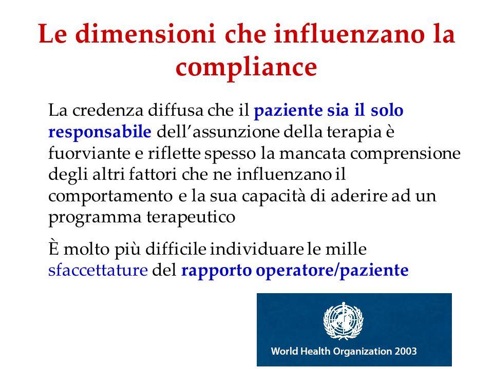 Le dimensioni che influenzano la compliance La credenza diffusa che il paziente sia il solo responsabile dellassunzione della terapia è fuorviante e r