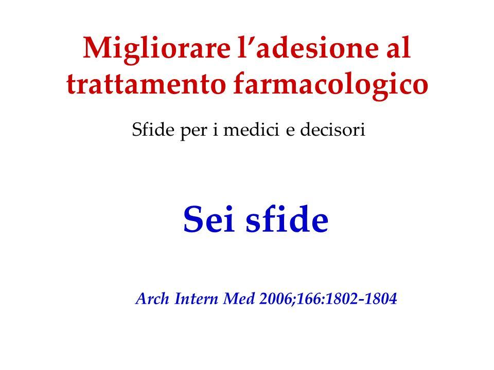 Migliorare ladesione al trattamento farmacologico Sfide per i medici e decisori Sei sfide Arch Intern Med 2006;166:1802-1804
