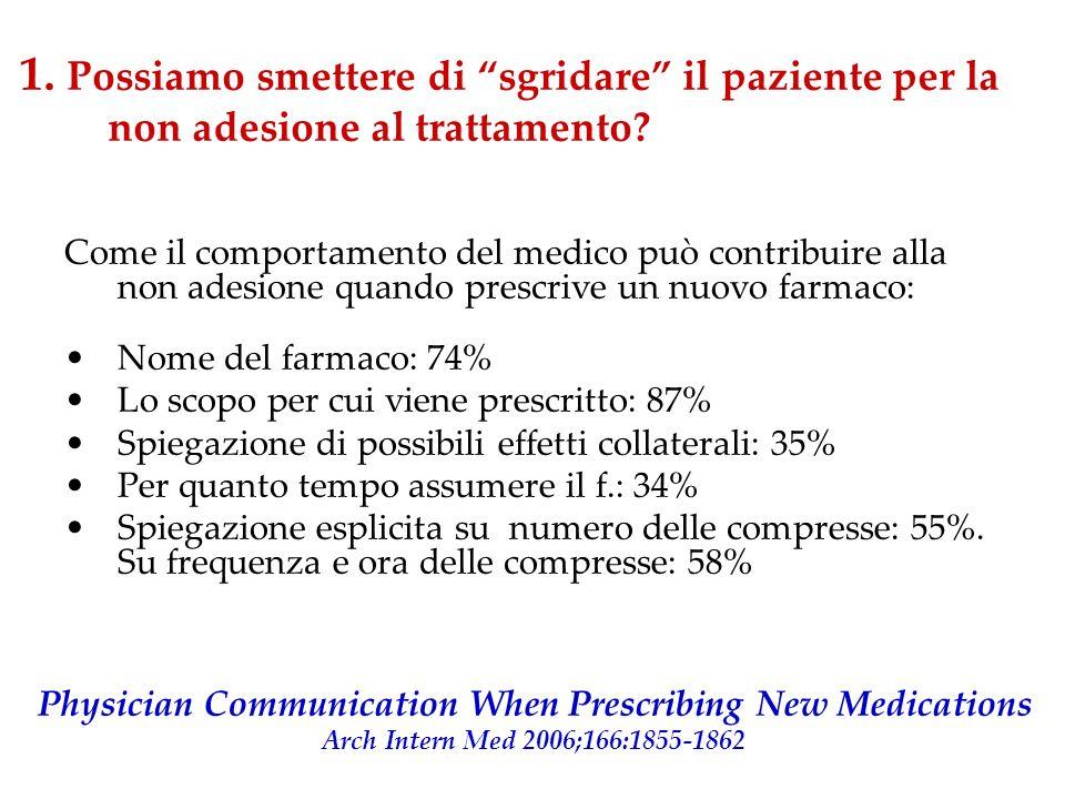 1. Possiamo smettere di sgridare il paziente per la non adesione al trattamento? Come il comportamento del medico può contribuire alla non adesione qu