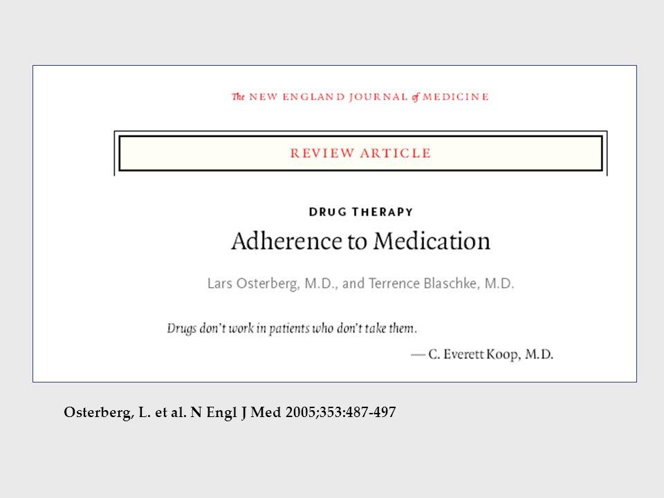 Osterberg, L. et al. N Engl J Med 2005;353:487-497