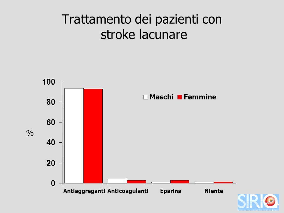 Trattamento dei pazienti con stroke lacunare 0 20 40 60 80 100 AntiaggregantiAnticoagulantiEparinaNiente MaschiFemmine %