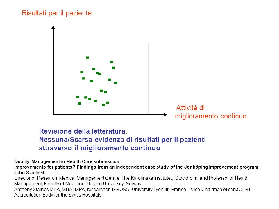Risultati per il paziente Revisione della letteratura. Nessuna/Scarsa evidenza di risultati per il pazienti attraverso il miglioramento continuo Quali