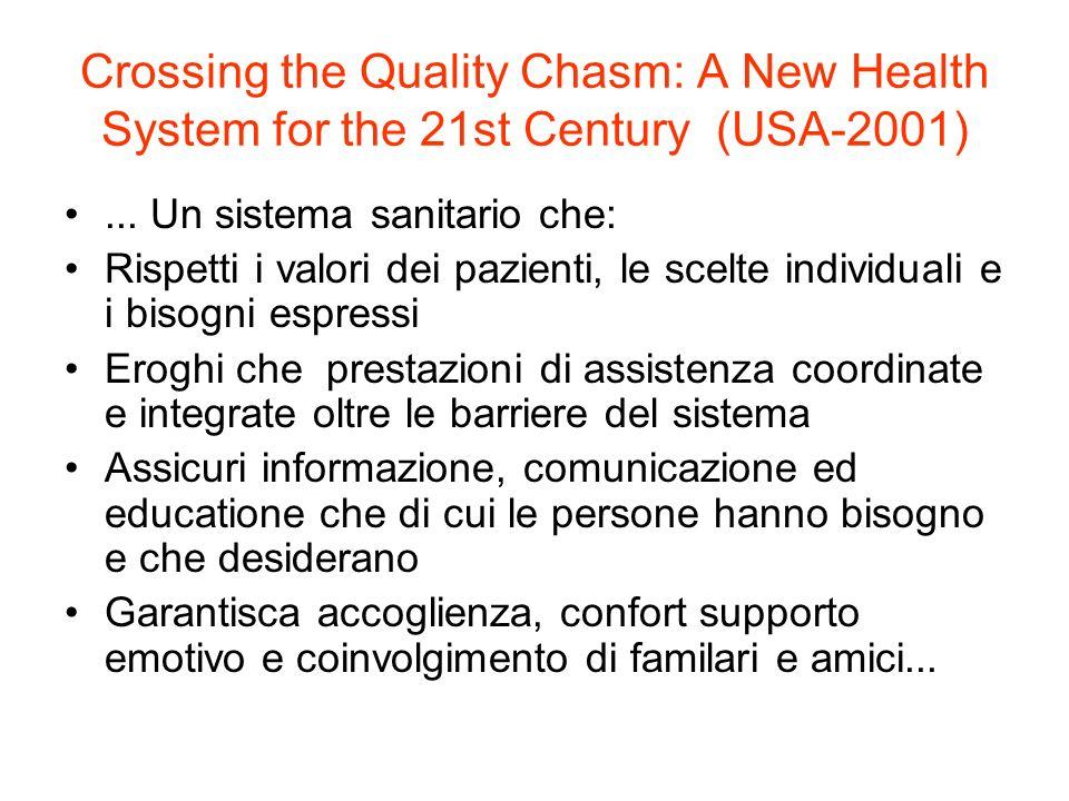Crossing the Quality Chasm: A New Health System for the 21st Century (USA-2001)... Un sistema sanitario che: Rispetti i valori dei pazienti, le scelte