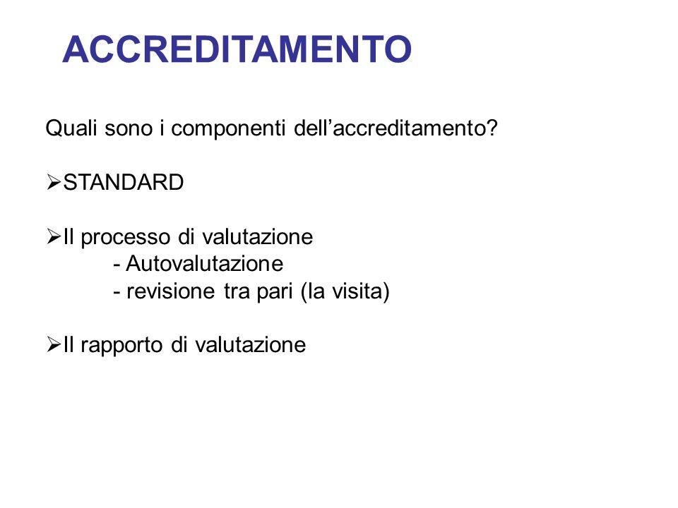 ACCREDITAMENTO Quali sono i componenti dellaccreditamento? STANDARD Il processo di valutazione - Autovalutazione - revisione tra pari (la visita) Il r