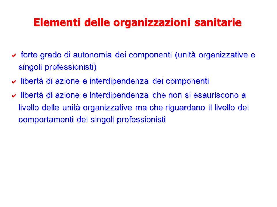 Elementi delle organizzazioni sanitarie forte grado di autonomia dei componenti (unità organizzative e singoli professionisti) forte grado di autonomi